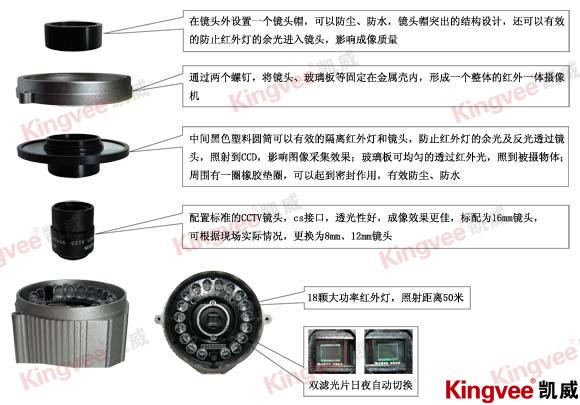 凯威50米高清红外摄像机装配图