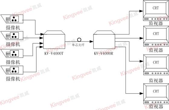 10w调幅发射机电路图